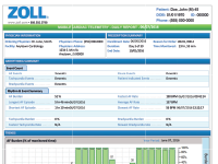 ZOLL Cardiac Monitor Example Report